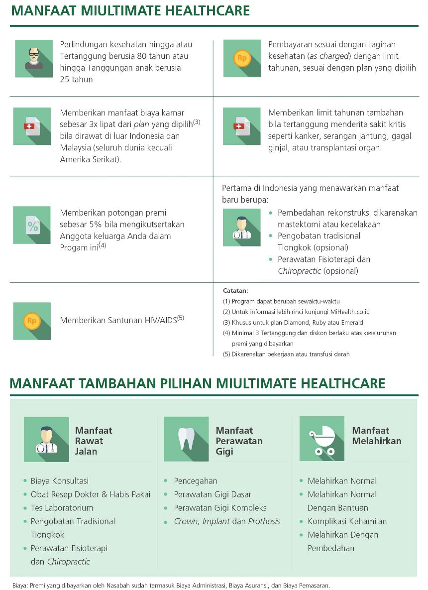 Manfaat MiULTIMATE Healthcare